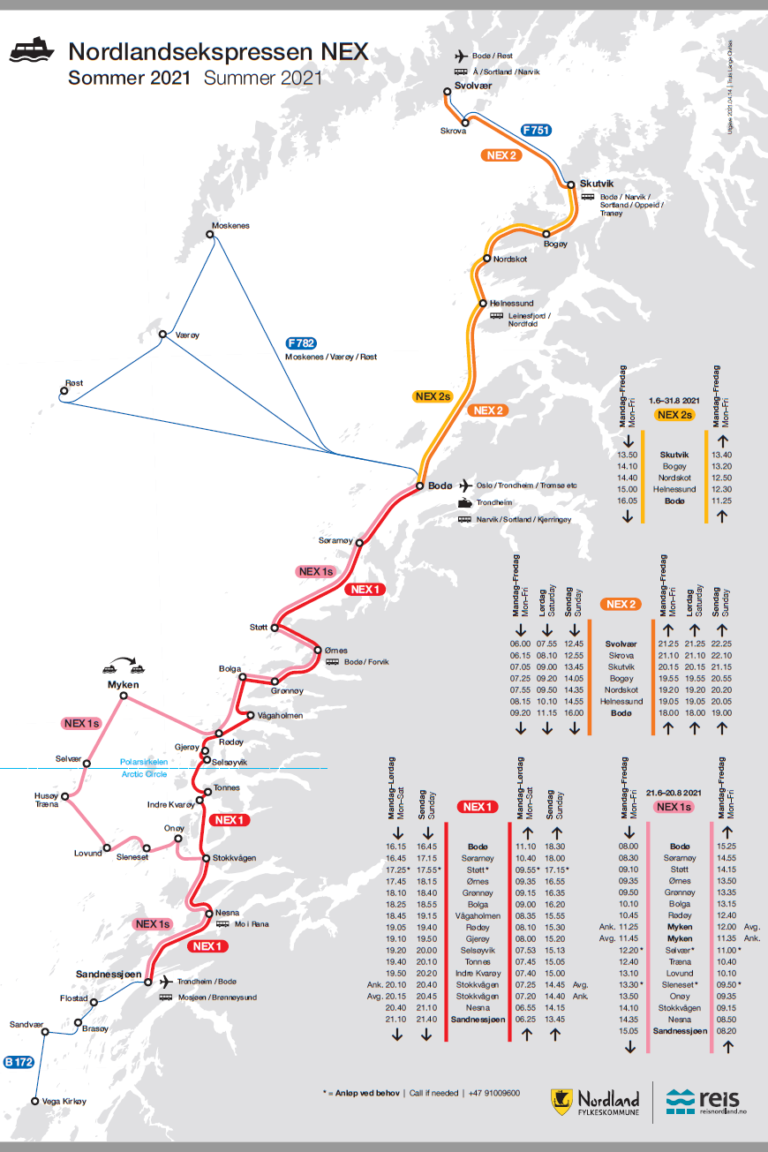 Kart Nordlandsekspressen Sommer 2021 @ Nordland fylkeskommune